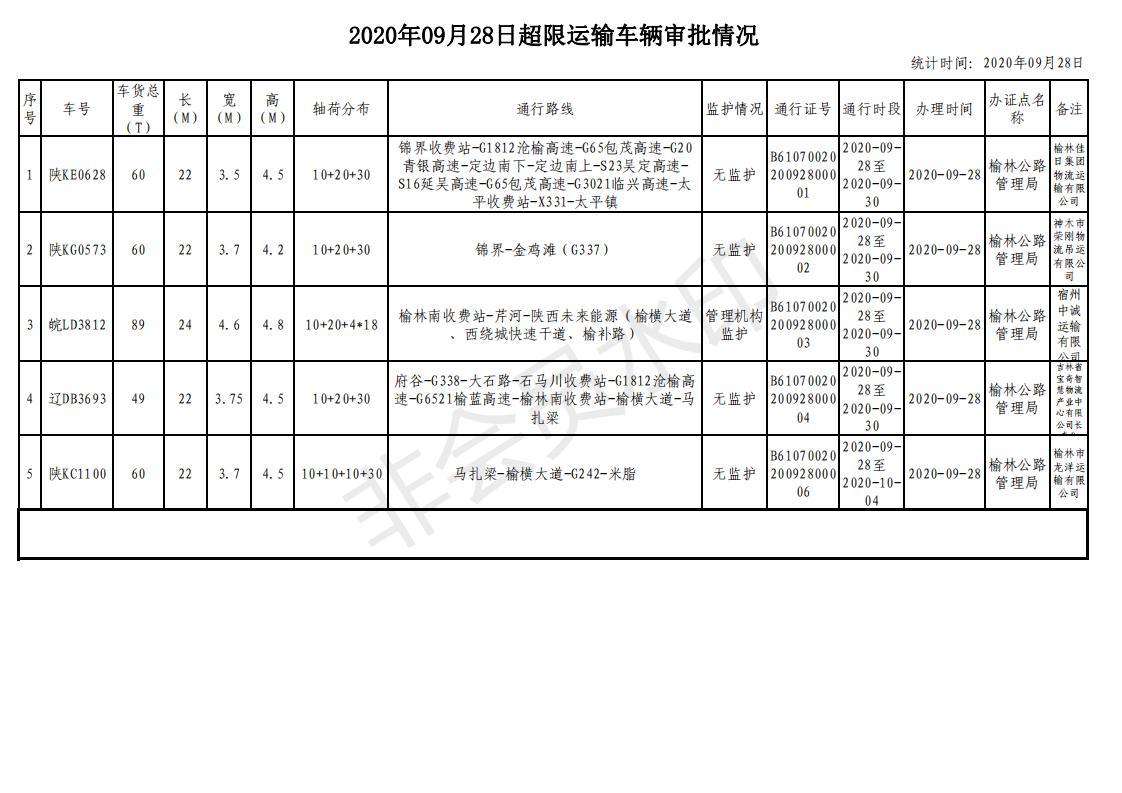 超限运输车辆审批情况日报表_00.jpg